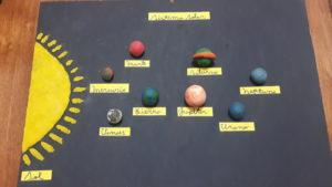 """Unidad del """"Sistema Solar"""""""